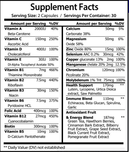 nutrition facts multivitamin